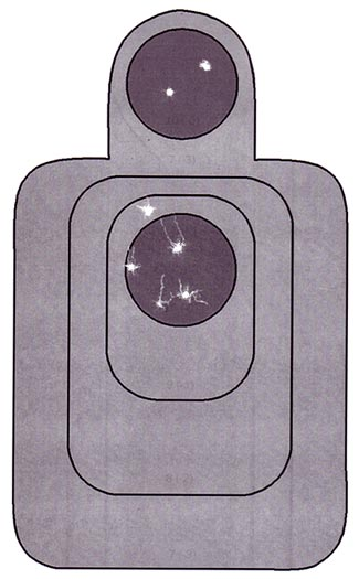 Accuracy is of course important, but is mainly dependent on you, not your pistol choice.